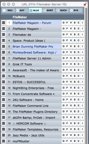 URL's einer Kategorie